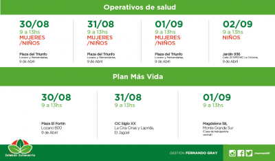 El Municipio de Esteban Echeverría desarrolla, esta semana, inscripciones al Plan Más Vida -con entrega de leche en polvo- y operativos de salud en 9 de Abril, El Jagüel, y Monte Grande.