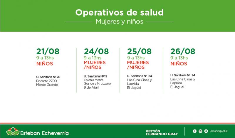 El Municipio de Esteban Echeverría desarrollará, la próxima semana, operativos de salud destinados a mujeres y niños de 0 a 6 años, en Monte Grande, 9 de Abril y El Jagüel.
