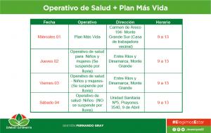 Cronograma Operativo de Salud