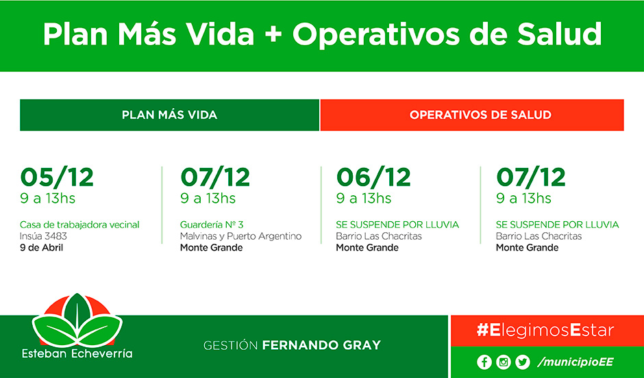 El Municipio de Esteban Echeverría llevará a cabo inscripciones al Plan Más Vida -con entrega de leche en polvo- y operativos de salud, de 9 a 13 hs, en Monte Grande y 9 de Abril.