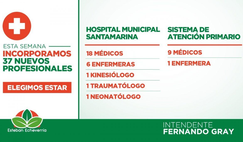 EL MUNICIPIO INCORPORÓ 37 PROFESIONALES DE LA SALUD