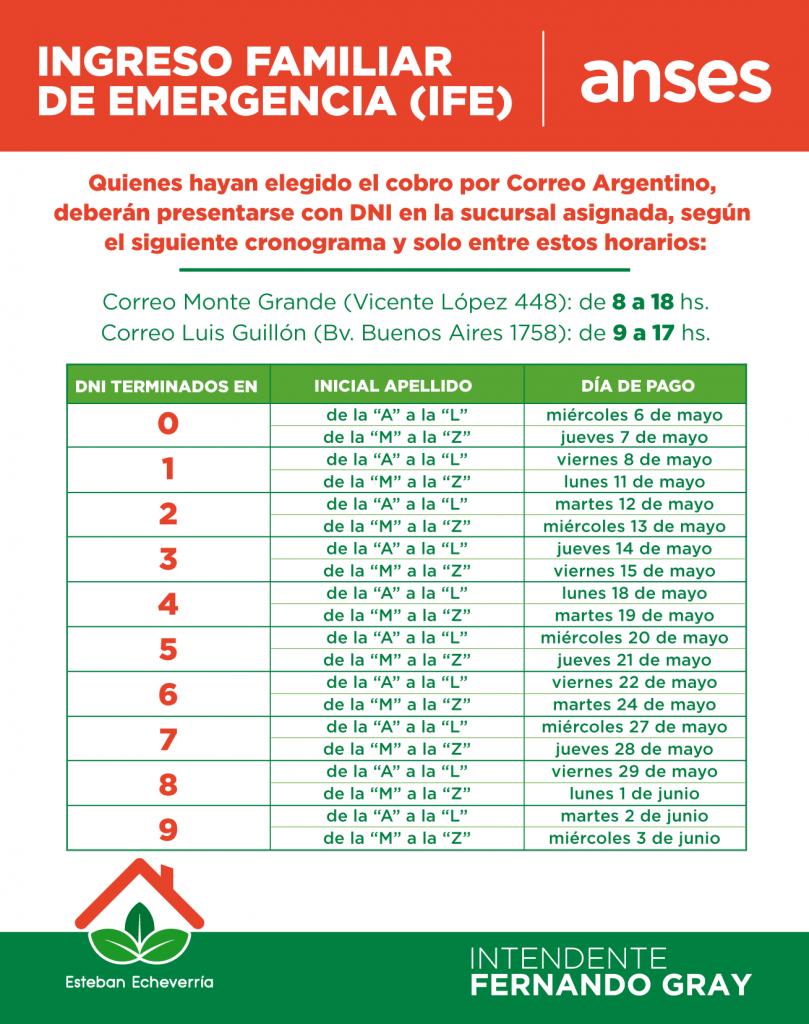 Ingreso Familiar de Emergencia - CRONOGRAMA DE PAGO