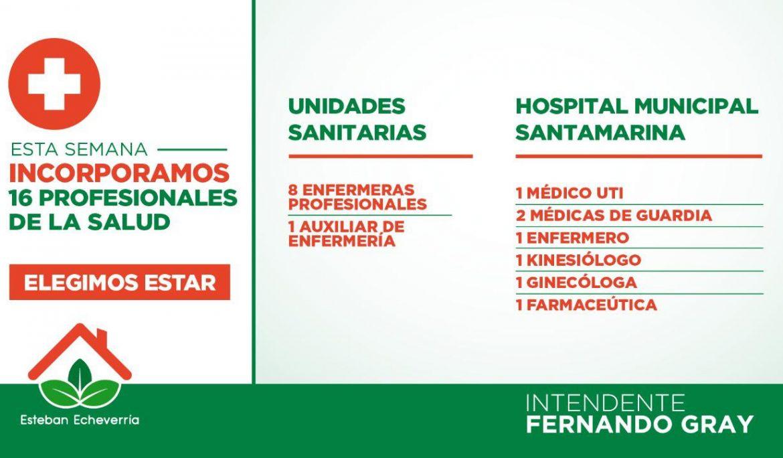 Informe N° 466 | EL MUNICIPIO INCORPORÓ 16 PROFESIONALES DE LA SALUD