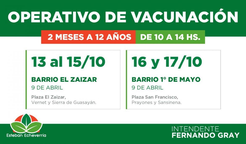 CRONOGRAMA DE OPERATIVOS TERRITORIALES DE VACUNACIÓN
