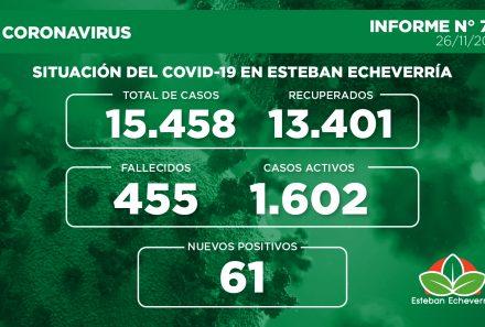 Informe N° 719   SITUACIÓN DEL COVID-19 EN ESTEBAN ECHEVERRÍA