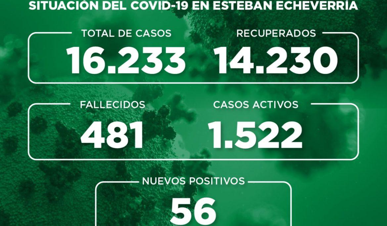 Informe N° 744 | SITUACIÓN DEL COVID-19 EN ESTEBAN ECHEVERRÍA