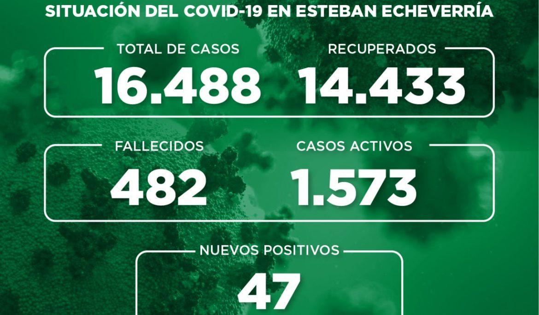 Informe N° 749 | SITUACIÓN DEL COVID-19 EN ESTEBAN ECHEVERRÍA