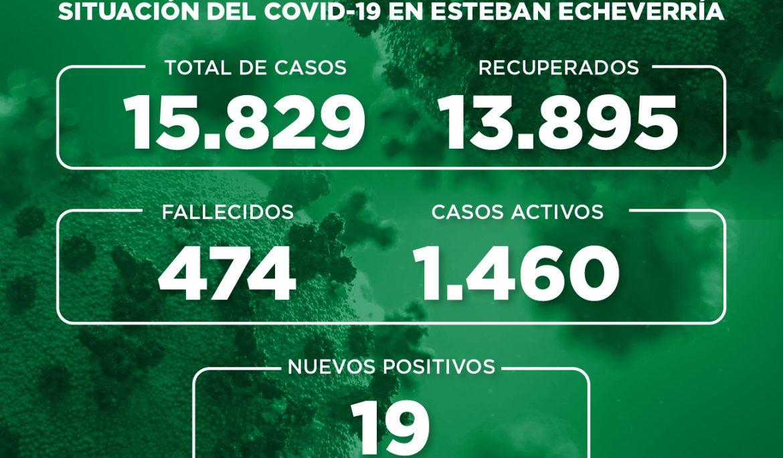 Informe N° 733 | SITUACIÓN DEL COVID-19 EN ESTEBAN ECHEVERRÍA