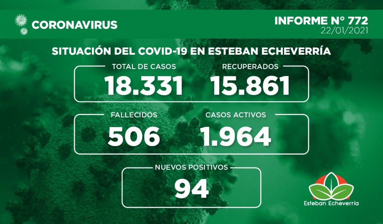Informe N° 772   SITUACIÓN DEL COVID-19 EN ESTEBAN ECHEVERRÍA