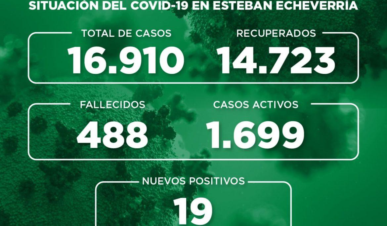 Informe N° 756 | SITUACIÓN DEL COVID-19 EN ESTEBAN ECHEVERRÍA