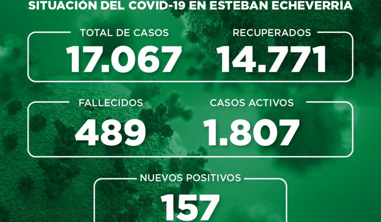 Informe N° 757 | SITUACIÓN DEL COVID-19 EN ESTEBAN ECHEVERRÍA