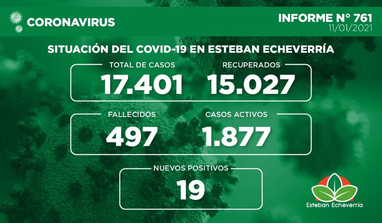 Informe N° 761 | SITUACIÓN DEL COVID-19 EN ESTEBAN ECHEVERRÍA