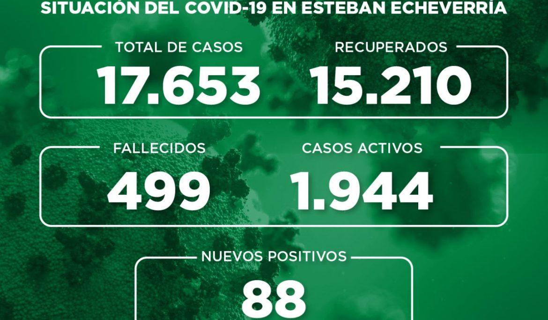 Informe N° 764 | SITUACIÓN DEL COVID-19 EN ESTEBAN ECHEVERRÍA