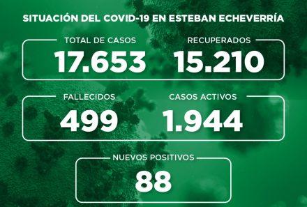 Informe N° 764   SITUACIÓN DEL COVID-19 EN ESTEBAN ECHEVERRÍA