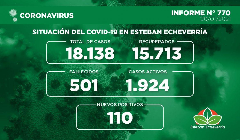 Informe N° 770 | SITUACIÓN DEL COVID-19 EN ESTEBAN ECHEVERRÍA