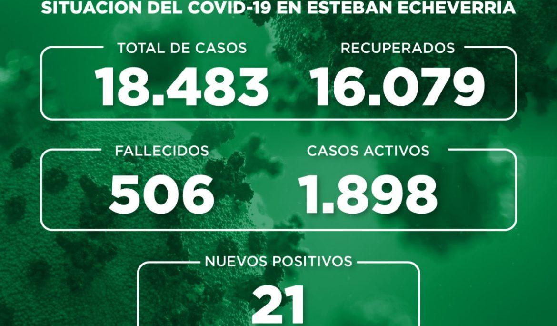 Informe N° 775| SITUACIÓN DEL COVID-19 EN ESTEBAN ECHEVERRÍA