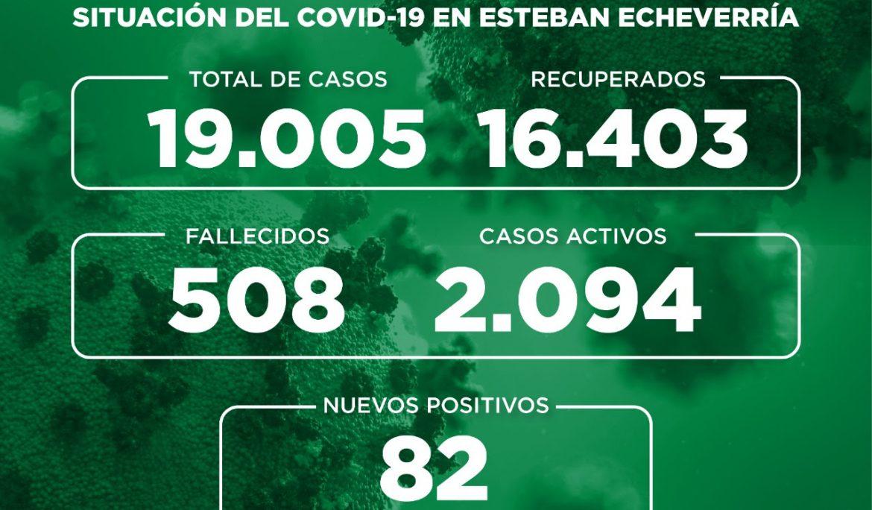 Informe N° 780 | SITUACIÓN DEL COVID-19 EN ESTEBAN ECHEVERRÍA