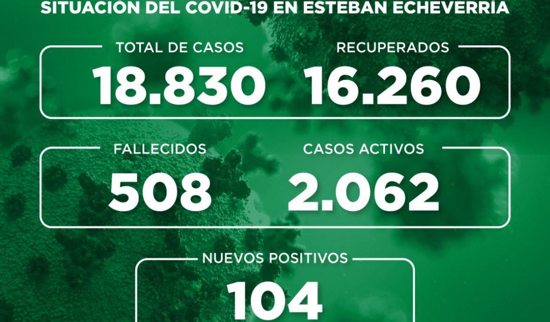 Informe N° 778   SITUACIÓN DEL COVID-19 EN ESTEBAN ECHEVERRÍA