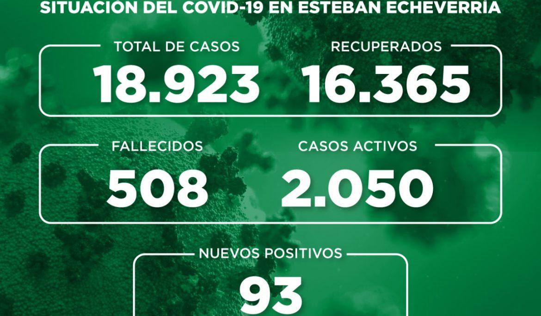 Informe N° 779   SITUACIÓN DEL COVID-19 EN ESTEBAN ECHEVERRÍA