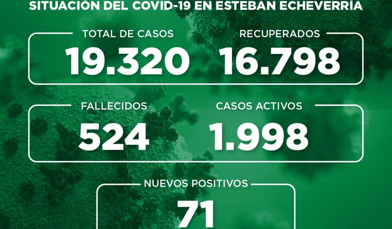 Informe N° 785 | SITUACIÓN DEL COVID-19 EN ESTEBAN ECHEVERRÍA
