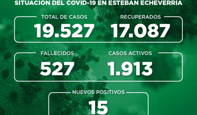 Informe N° 789 | SITUACIÓN DEL COVID-19 EN ESTEBAN ECHEVERRÍA