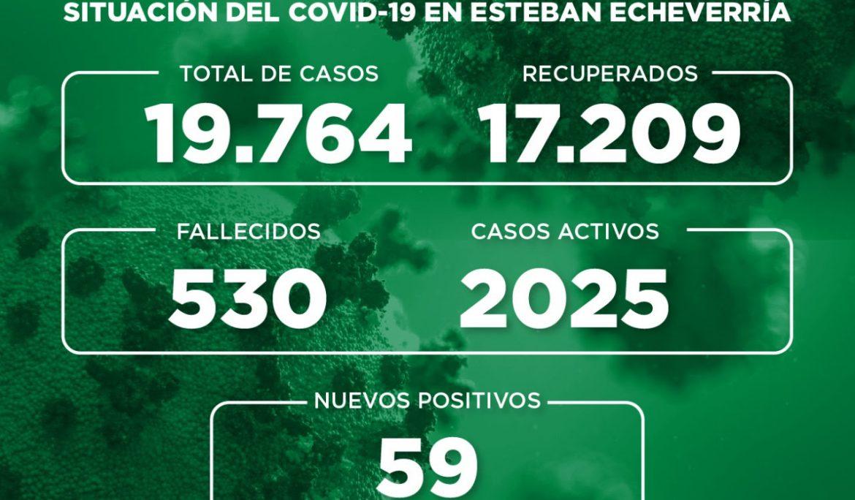 Informe N° 792 | SITUACIÓN DEL COVID-19 EN ESTEBAN ECHEVERRÍA