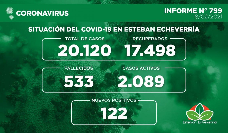 Informe N° 799 | SITUACIÓN DEL COVID-19 EN ESTEBAN ECHEVERRÍA