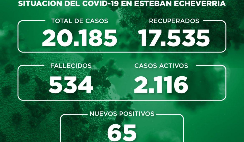 Informe N° 800 | SITUACIÓN DEL COVID-19 EN ESTEBAN ECHEVERRÍA