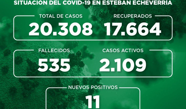 Informe N° 803   SITUACIÓN DEL COVID-19 EN ESTEBAN ECHEVERRÍA