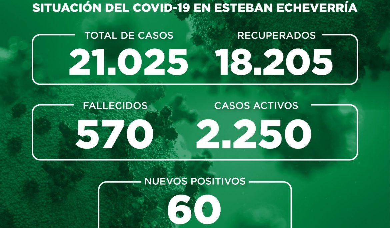 Informe N° 816   SITUACIÓN DEL COVID-19 EN ESTEBAN ECHEVERRÍA