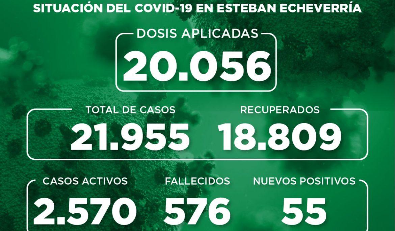 Informe N° 830   SITUACIÓN DEL COVID-19 EN ESTEBAN ECHEVERRÍA
