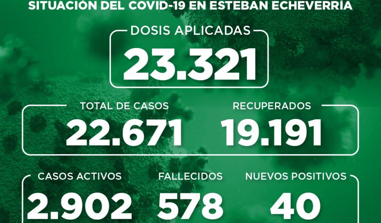 Informe N° 838 | SITUACIÓN DEL COVID-19 EN ESTEBAN ECHEVERRÍA