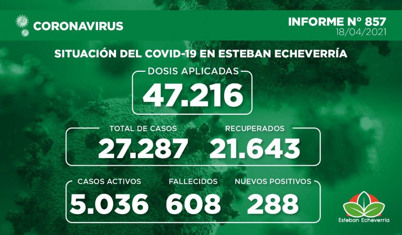 Informe N° 857 | SITUACIÓN DEL COVID-19 EN ESTEBAN ECHEVERRÍA