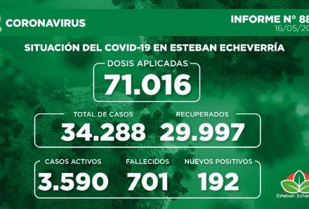 Informe N° 884 | SITUACIÓN DEL COVID-19 EN ESTEBAN ECHEVERRÍA