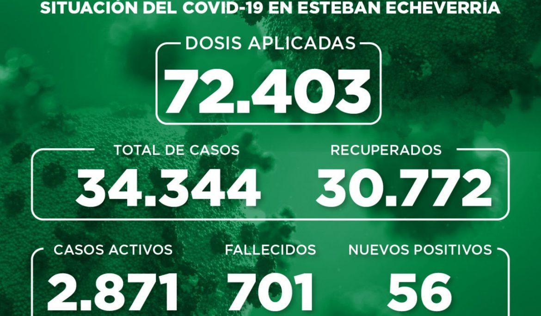 Informe N° 885 | SITUACIÓN DEL COVID-19 EN ESTEBAN ECHEVERRÍA