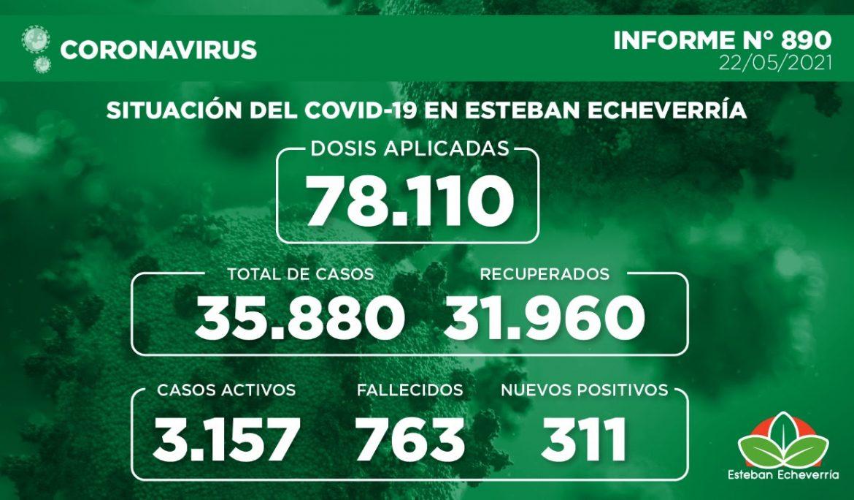 Informe N° 890 | SITUACIÓN DEL COVID-19 EN ESTEBAN ECHEVERRÍA