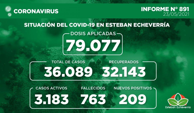 Informe N° 891   SITUACIÓN DEL COVID-19 EN ESTEBAN ECHEVERRÍA