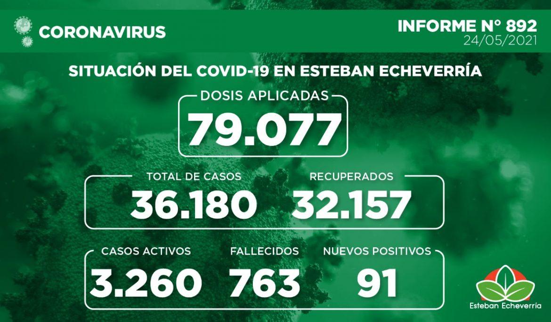 Informe N° 892 | SITUACIÓN DEL COVID-19 EN ESTEBAN ECHEVERRÍA