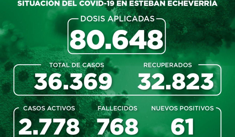 Informe N° 894 | SITUACIÓN DEL COVID-19 EN ESTEBAN ECHEVERRÍA
