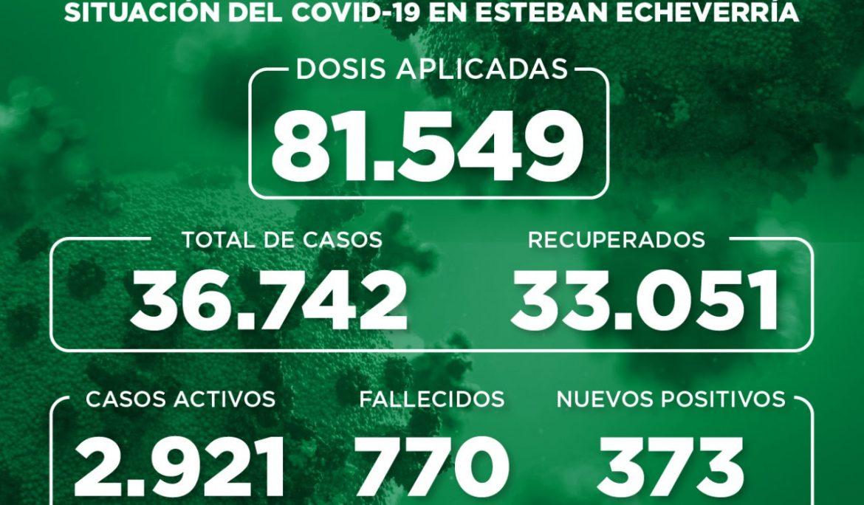 Informe N° 895   SITUACIÓN DEL COVID-19 EN ESTEBAN ECHEVERRÍA