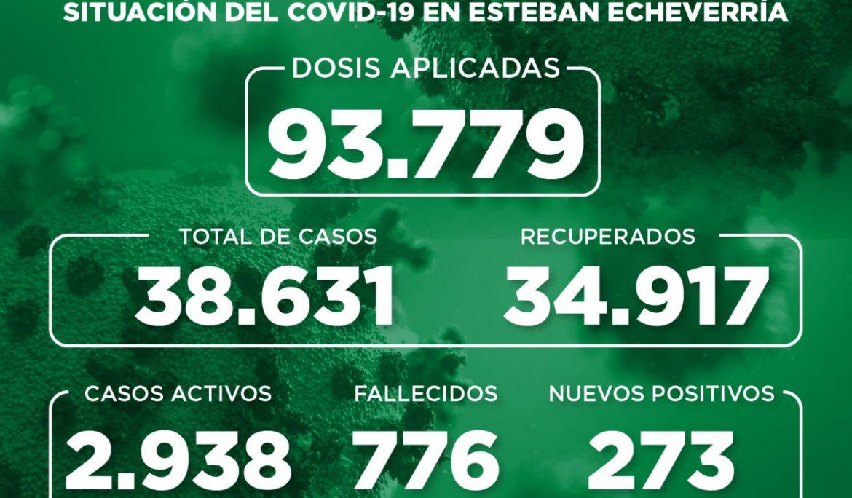 Informe N° 903 | SITUACIÓN DEL COVID-19 EN ESTEBAN ECHEVERRÍA