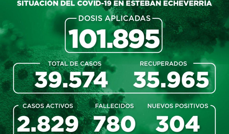 Informe N° 908   SITUACIÓN DEL COVID-19 EN ESTEBAN ECHEVERRÍA