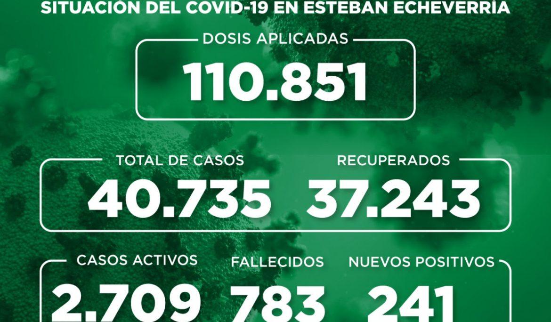 Informe N° 914 | SITUACIÓN DEL COVID-19 EN ESTEBAN ECHEVERRÍA