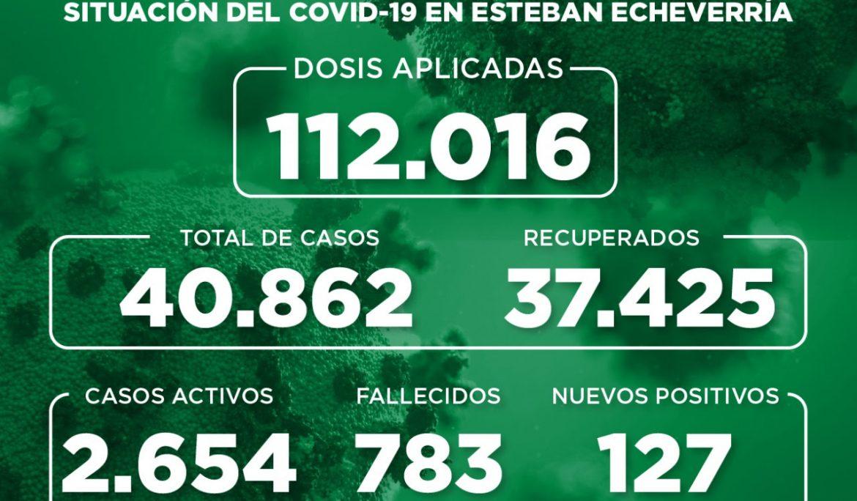 Informe N° 915 | SITUACIÓN DEL COVID-19 EN ESTEBAN ECHEVERRÍA