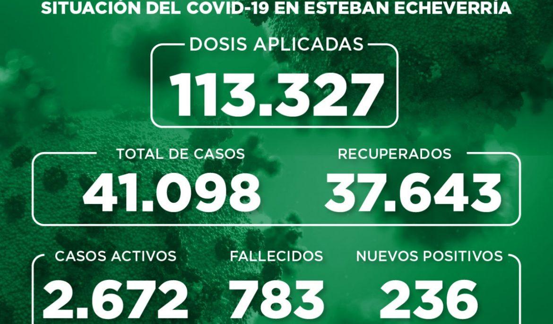 Informe N° 916   SITUACIÓN DEL COVID-19 EN ESTEBAN ECHEVERRÍA