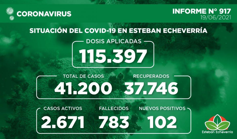 Informe N° 917 | SITUACIÓN DEL COVID-19 EN ESTEBAN ECHEVERRÍA