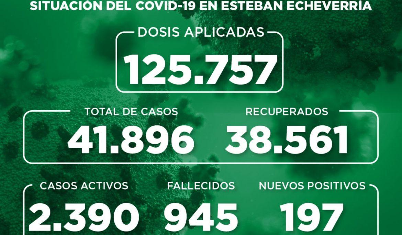 Informe N° 923 | SITUACIÓN DEL COVID-19 EN ESTEBAN ECHEVERRÍA
