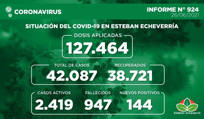 Informe N° 924   SITUACIÓN DEL COVID-19 EN ESTEBAN ECHEVERRÍA