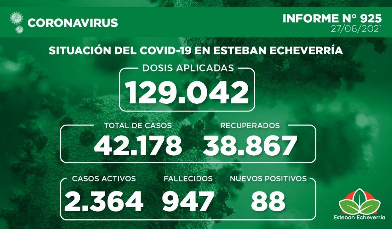 Informe N° 925 | SITUACIÓN DEL COVID-19 EN ESTEBAN ECHEVERRÍA