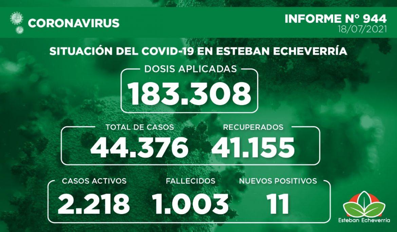 Informe N° 944 | SITUACIÓN DEL COVID-19 EN ESTEBAN ECHEVERRÍA